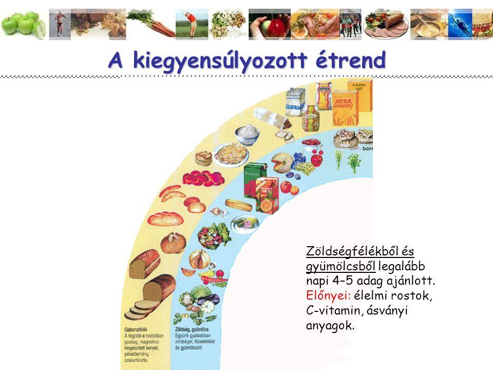 A kiegyensúlyozott étrend