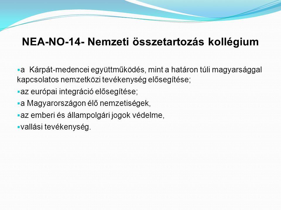 NEA-NO-14- Nemzeti összetartozás kollégium