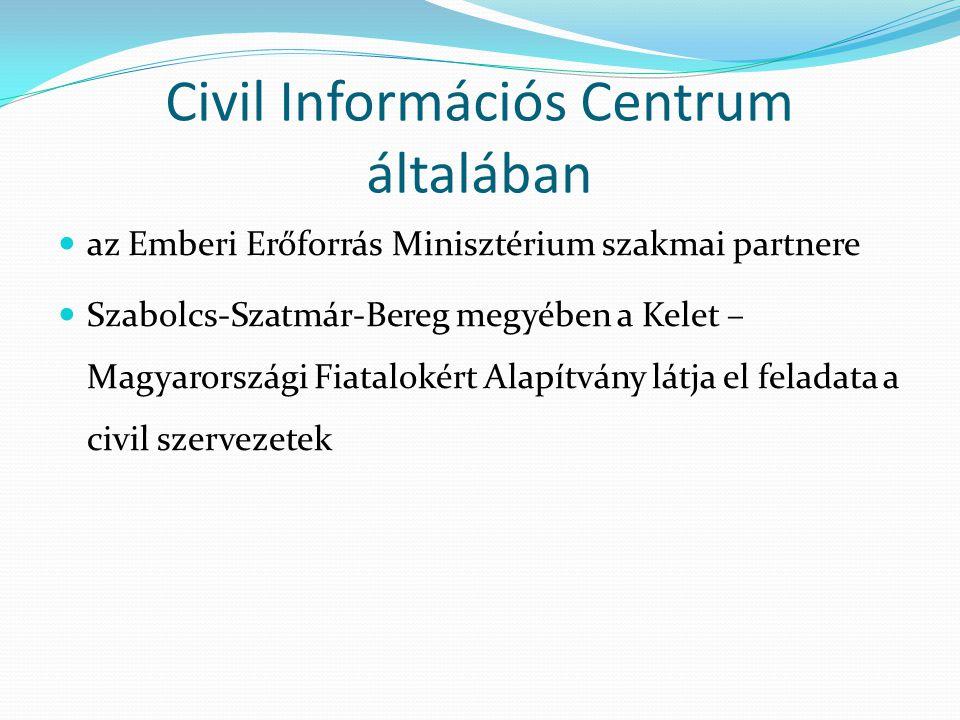 Civil Információs Centrum általában
