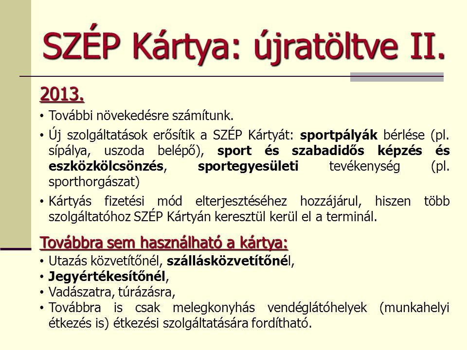 SZÉP Kártya: újratöltve II.
