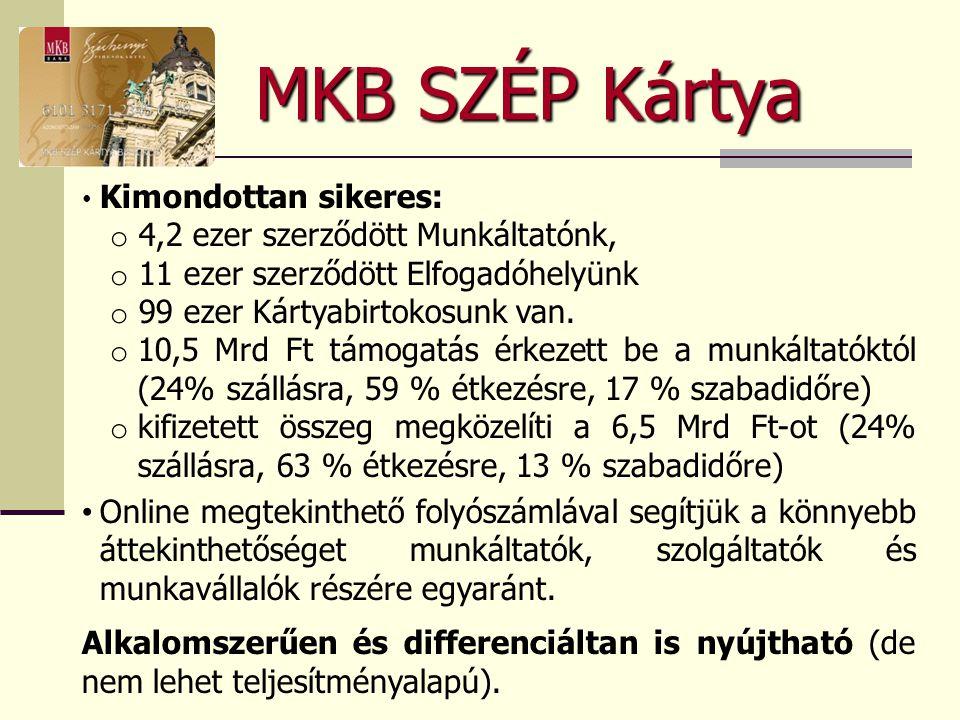 MKB SZÉP Kártya 4,2 ezer szerződött Munkáltatónk,