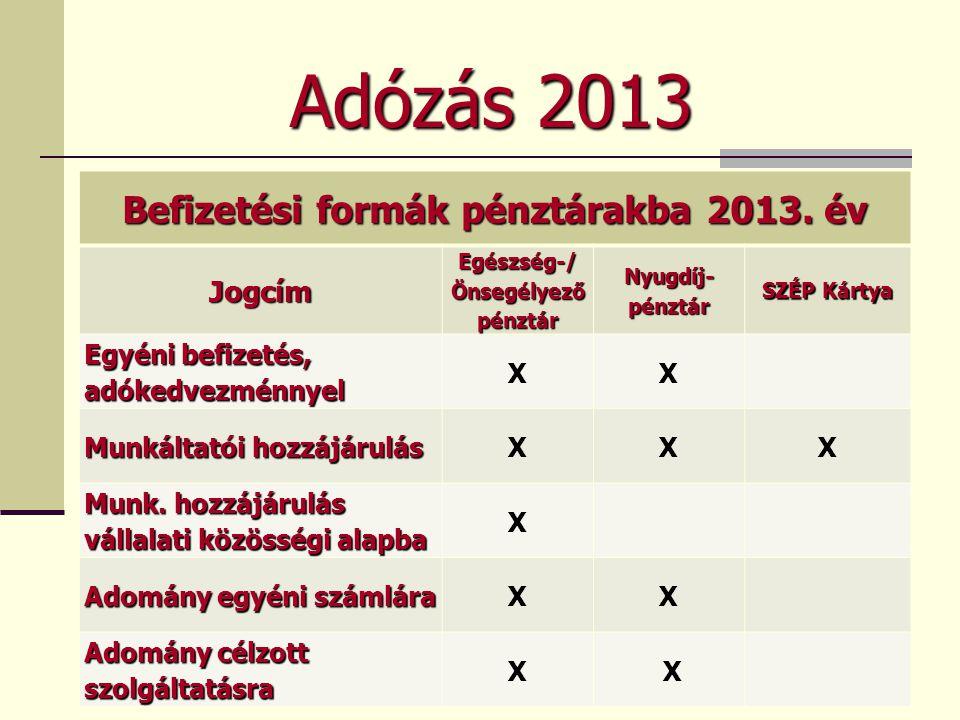 Befizetési formák pénztárakba 2013. év Egészség-/ Önsegélyező pénztár