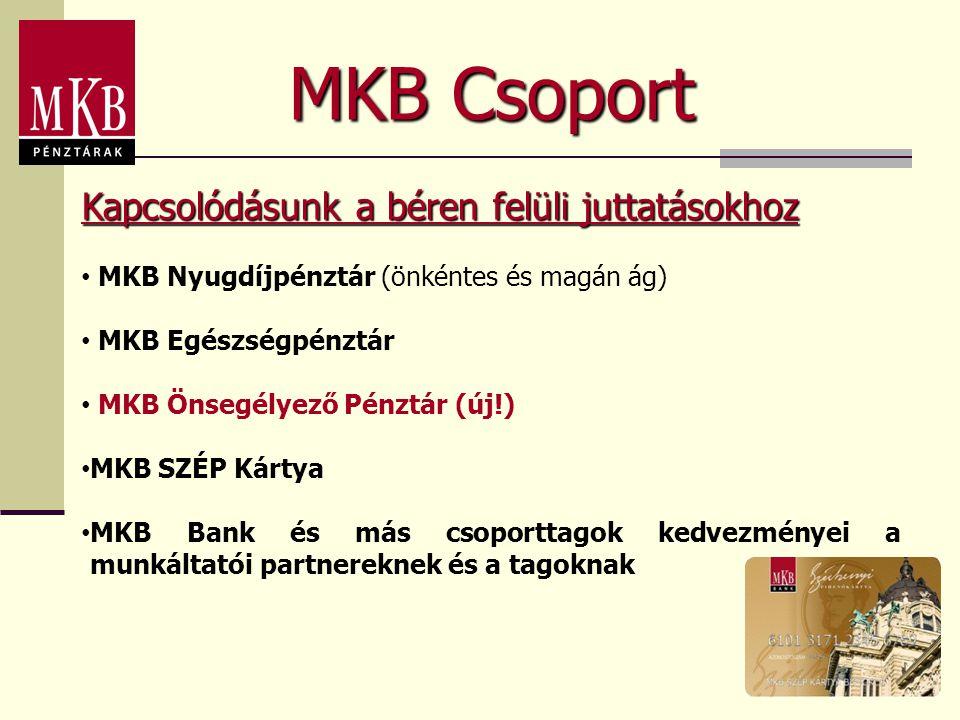 MKB Csoport Kapcsolódásunk a béren felüli juttatásokhoz