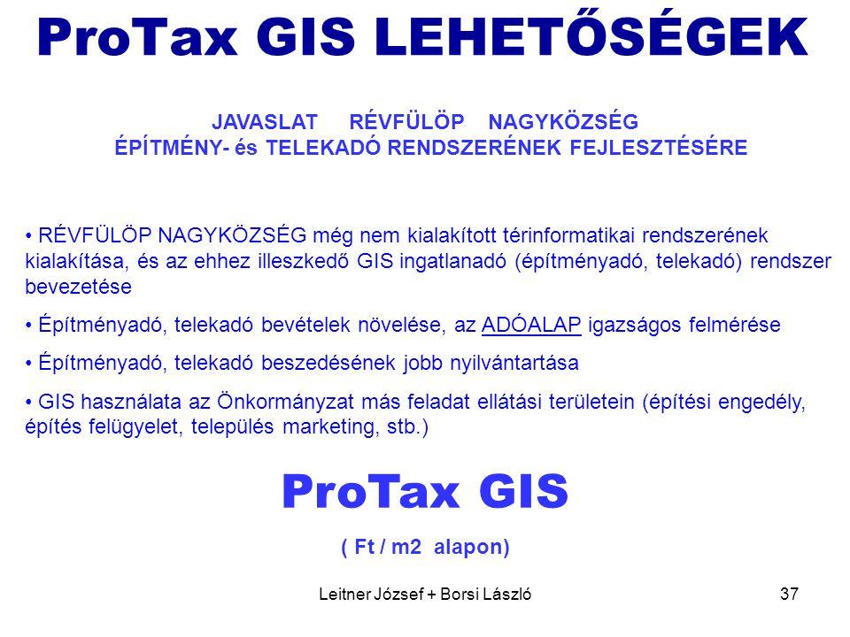 ProTax GIS LEHETŐSÉGEK