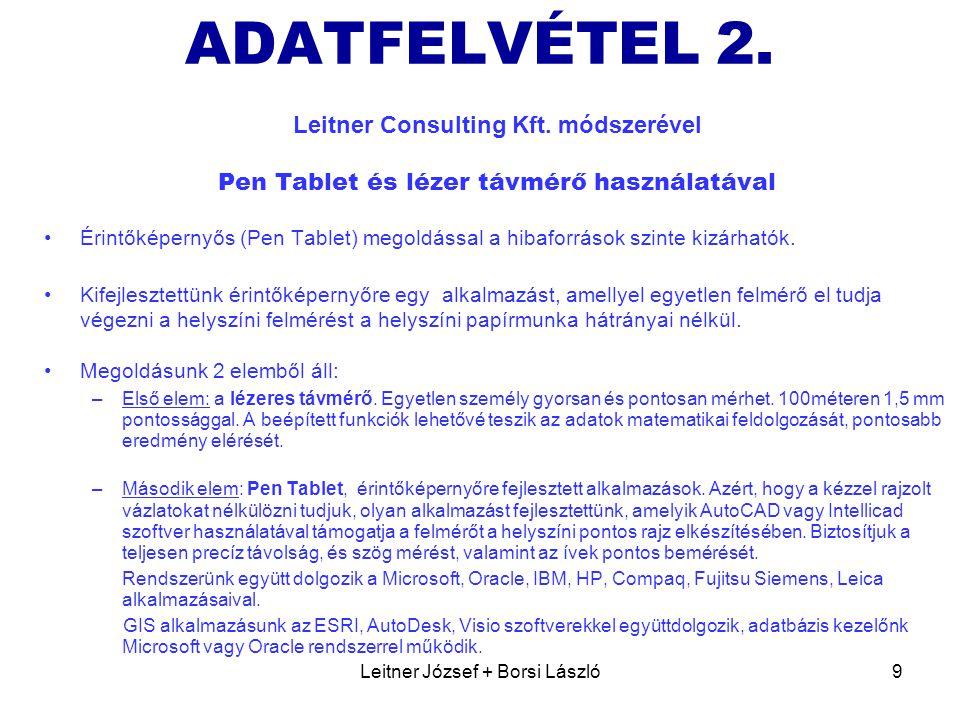 Leitner Consulting Kft. módszerével