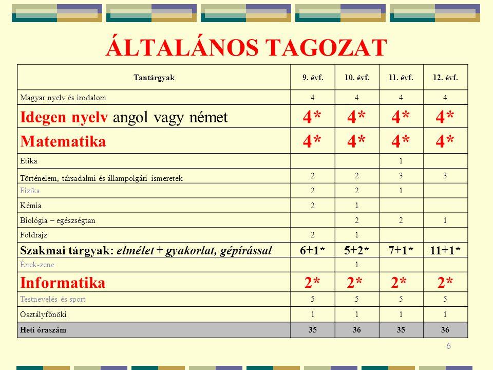 ÁLTALÁNOS TAGOZAT 4* Idegen nyelv angol vagy német Matematika