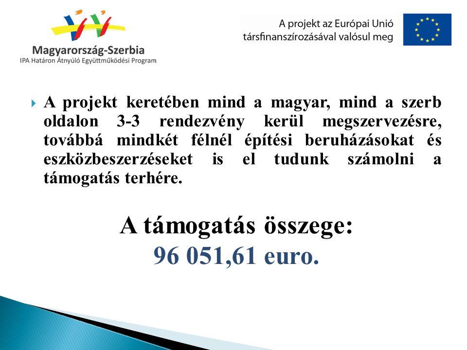A támogatás összege: 96 051,61 euro.