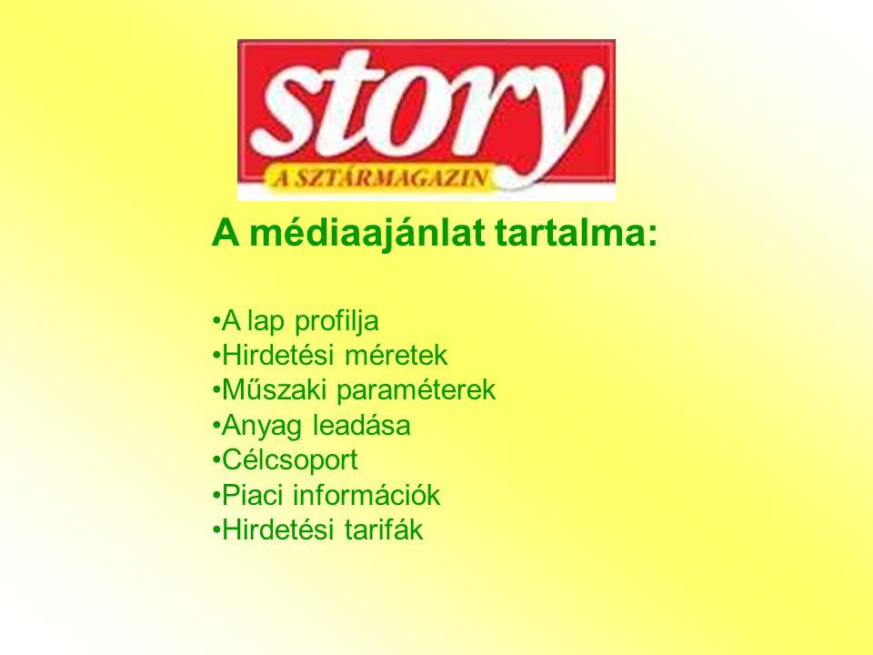 A médiaajánlat tartalma: