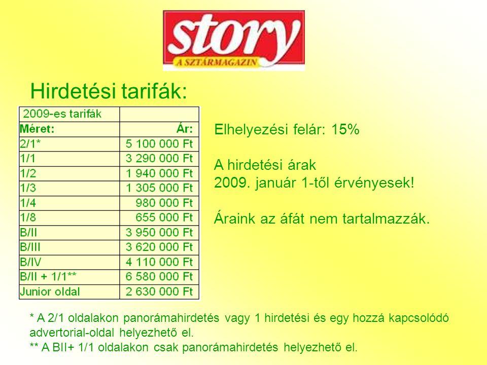 Hirdetési tarifák: Elhelyezési felár: 15% A hirdetési árak