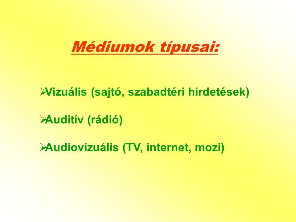 Médiumok típusai: Vizuális (sajtó, szabadtéri hirdetések)