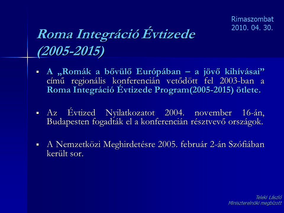 Roma Integráció Évtizede (2005-2015)