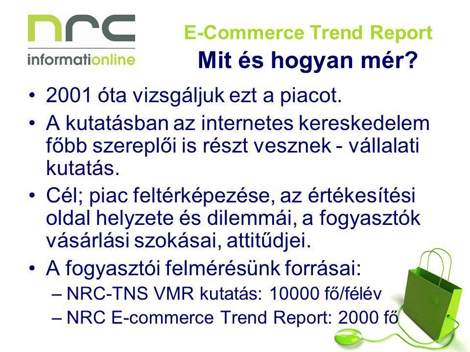 E-Commerce Trend Report Mit és hogyan mér