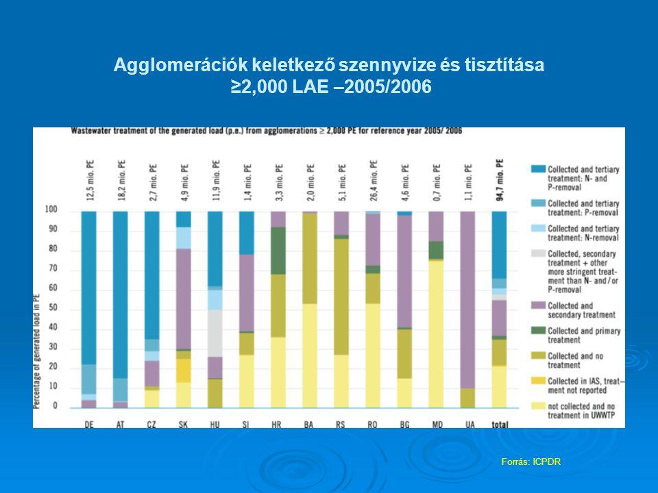 Agglomerációk keletkező szennyvize és tisztítása ≥2,000 LAE –2005/2006