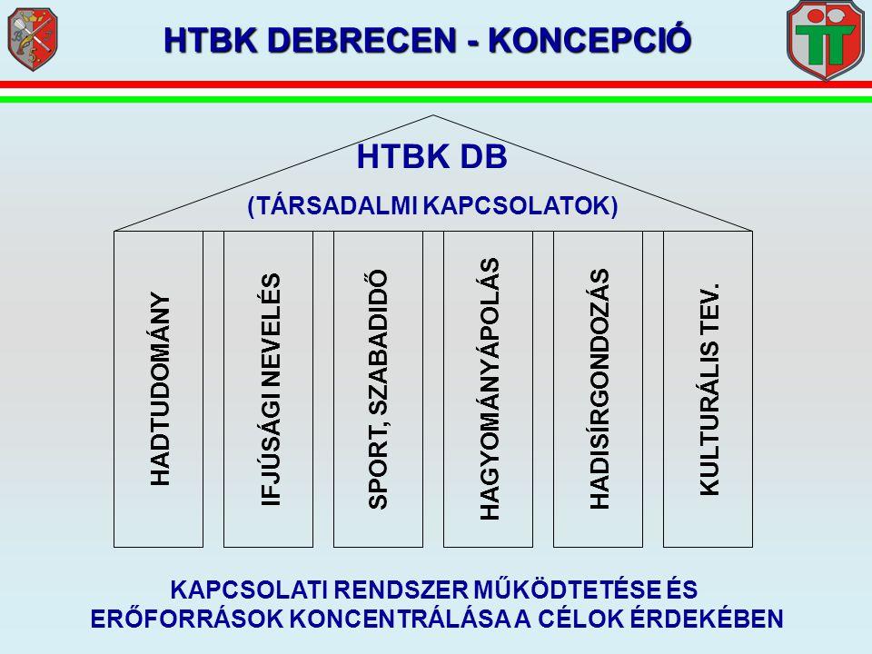HTBK DEBRECEN - KONCEPCIÓ
