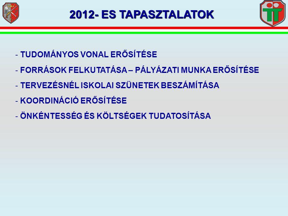2012- ES TAPASZTALATOK TUDOMÁNYOS VONAL ERŐSÍTÉSE