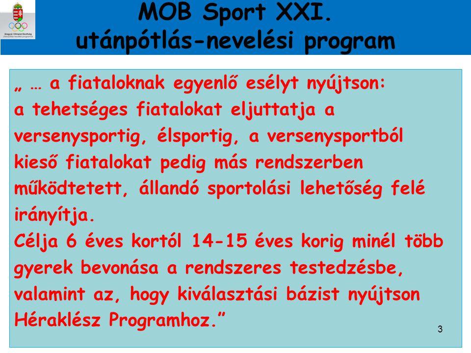 MOB Sport XXI. utánpótlás-nevelési program