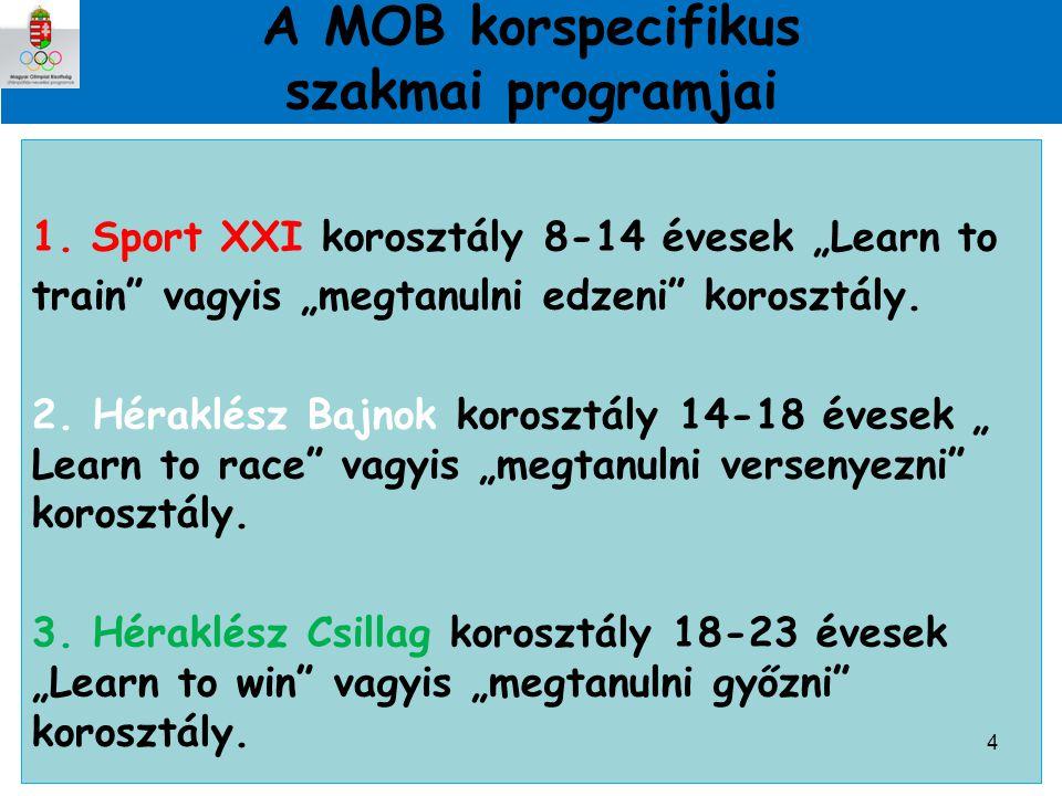 A MOB korspecifikus szakmai programjai