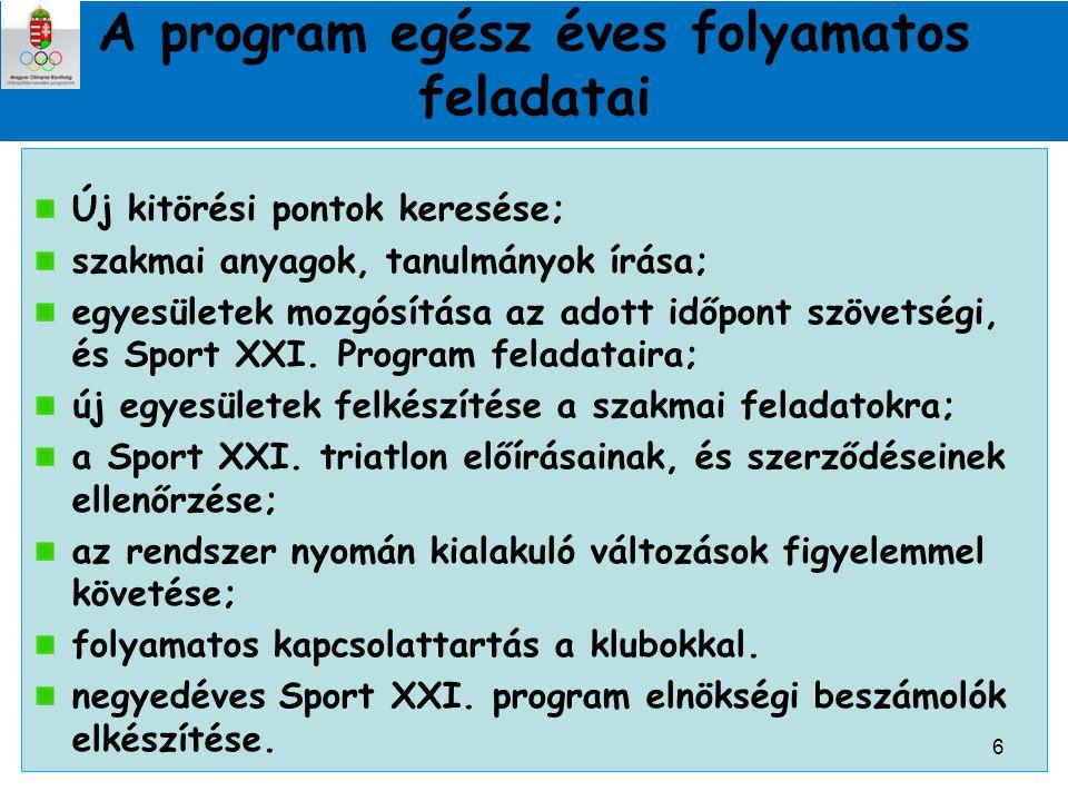 A program egész éves folyamatos feladatai