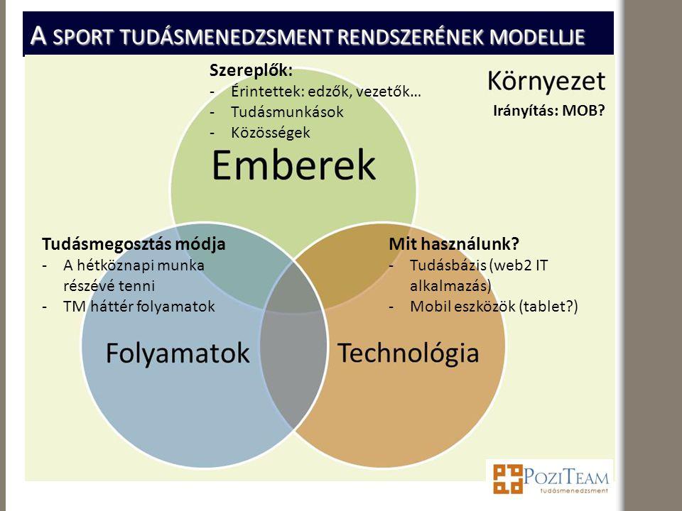 A sport tudásmenedzsment rendszerének modellje