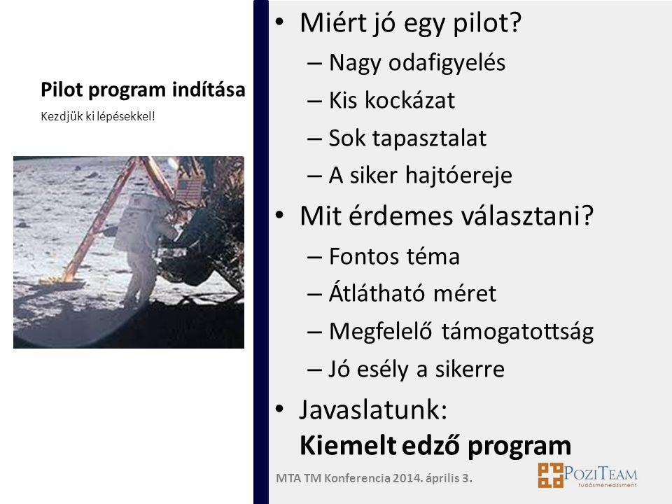 Pilot program indítása