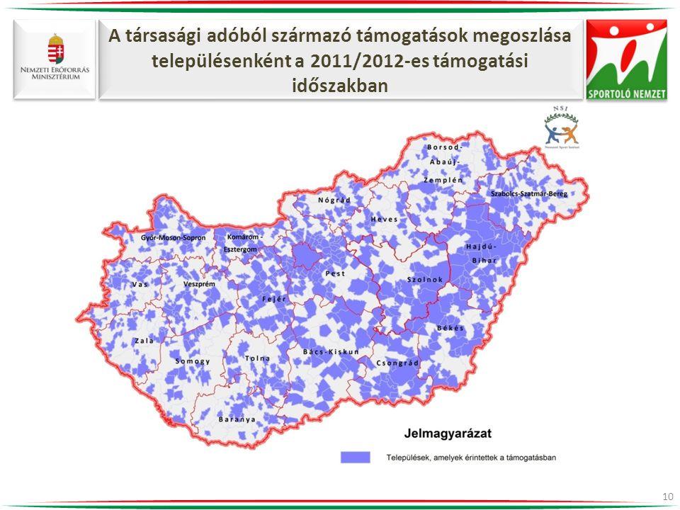 A társasági adóból származó támogatások megoszlása településenként a 2011/2012-es támogatási időszakban