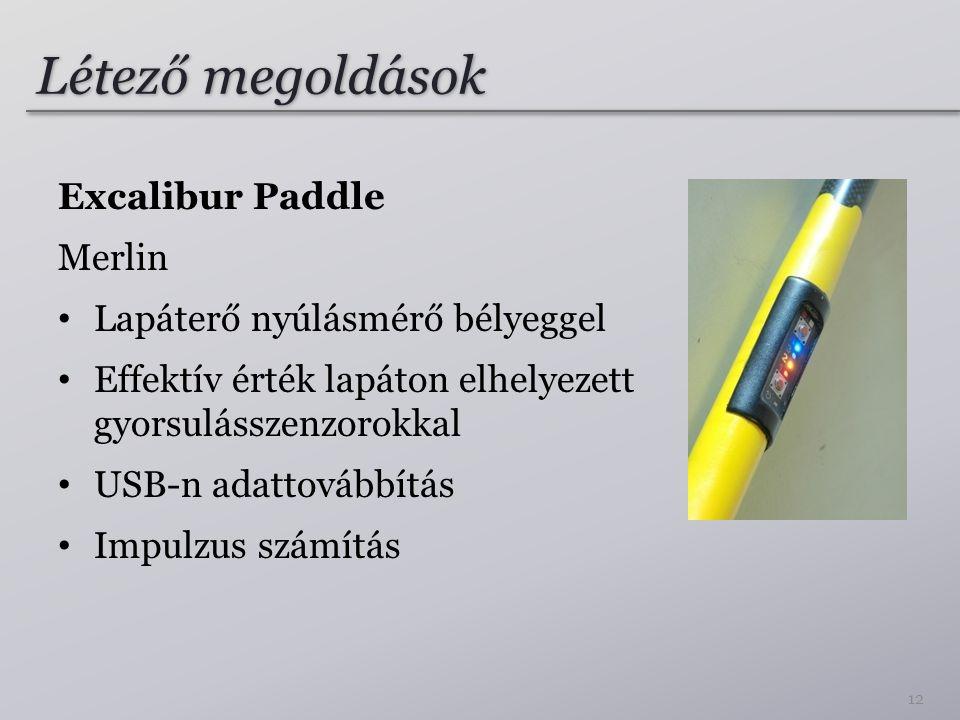 Létező megoldások Excalibur Paddle Merlin