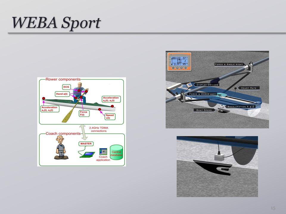 WEBA Sport