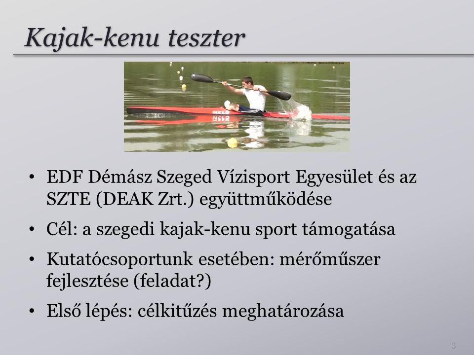 Kajak-kenu teszter EDF Démász Szeged Vízisport Egyesület és az SZTE (DEAK Zrt.) együttműködése. Cél: a szegedi kajak-kenu sport támogatása.
