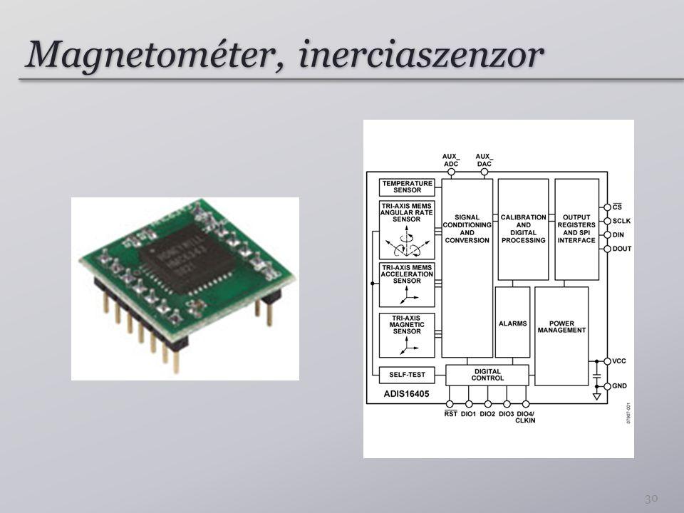 Magnetométer, inerciaszenzor