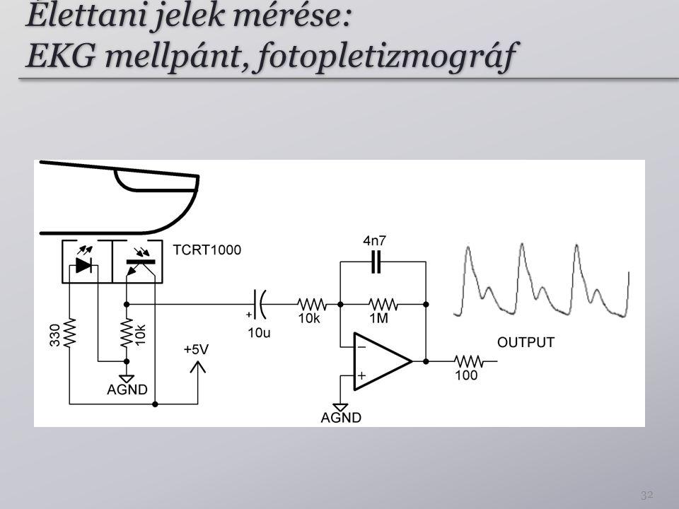 Élettani jelek mérése: EKG mellpánt, fotopletizmográf