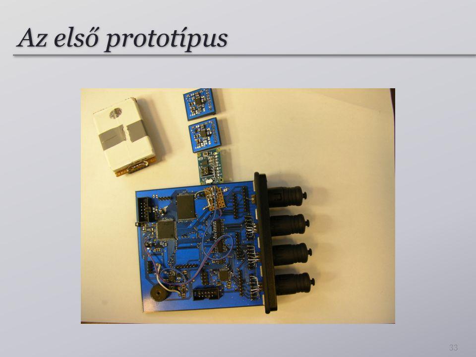 Az első prototípus