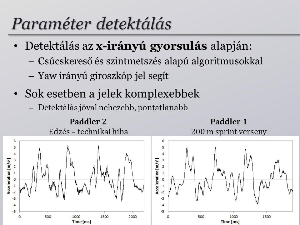 Paraméter detektálás Detektálás az x-irányú gyorsulás alapján: