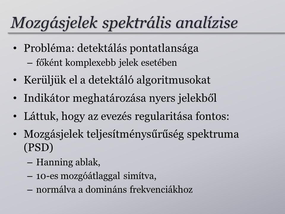 Mozgásjelek spektrális analízise