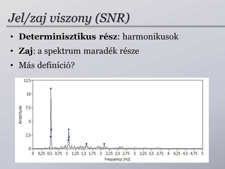 Jel/zaj viszony (SNR) Determinisztikus rész: harmonikusok