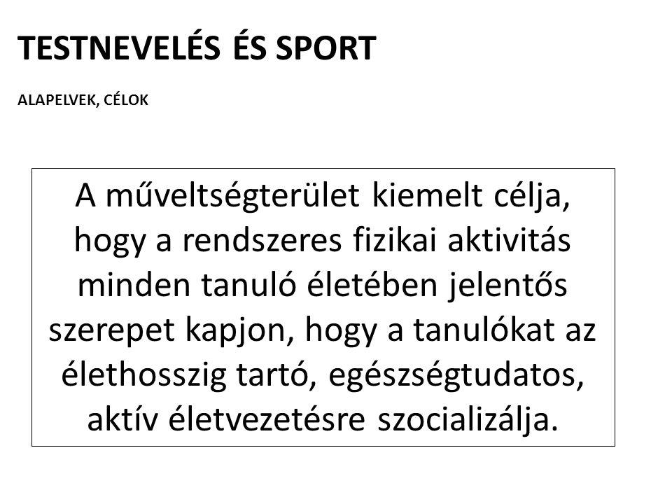 TESTNEVELÉS ÉS SPORT ALAPELVEK, CÉLOK.