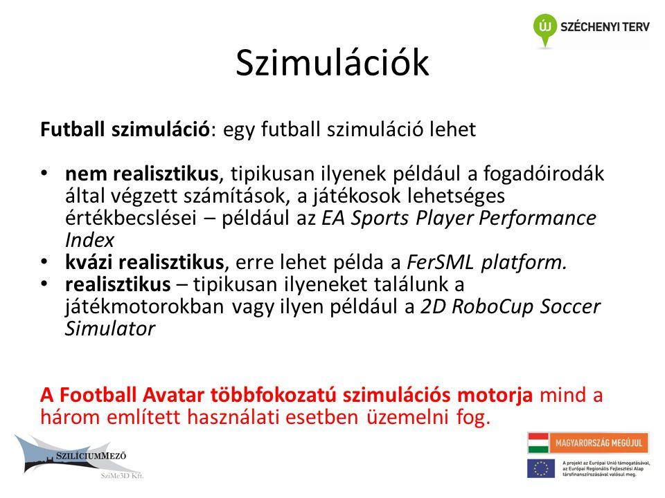 Szimulációk Futball szimuláció: egy futball szimuláció lehet
