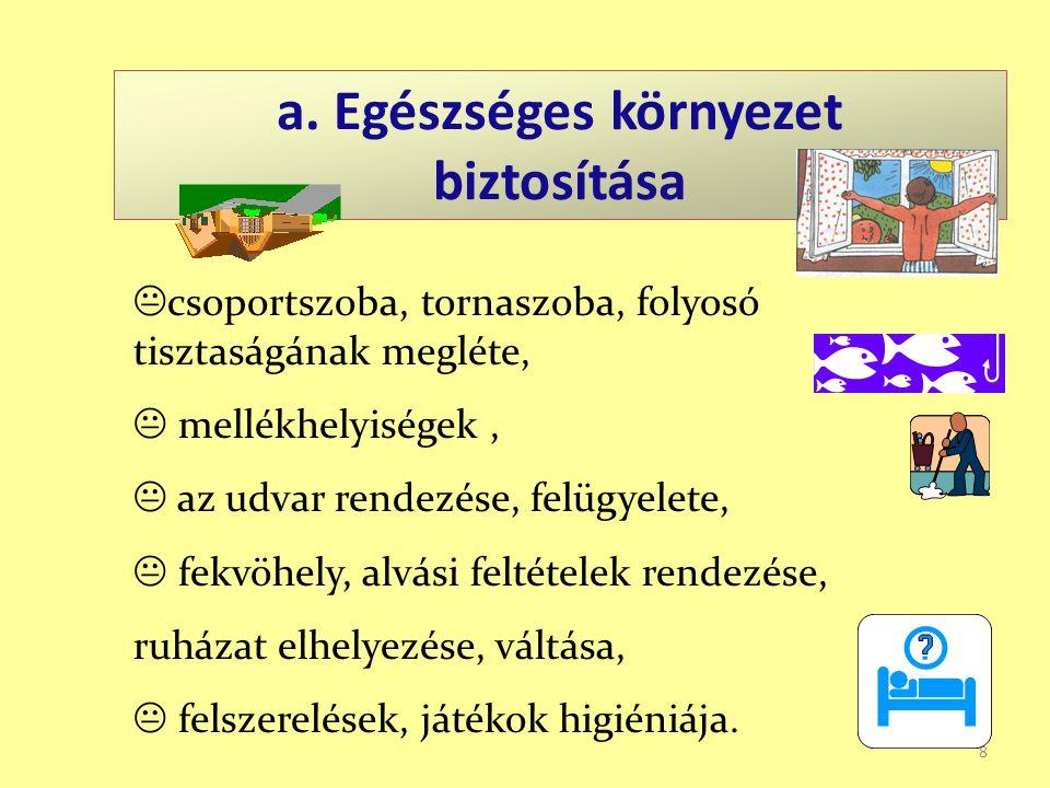 a. Egészséges környezet biztosítása