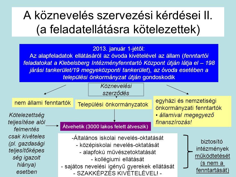 A köznevelés szervezési kérdései II. (a feladatellátásra kötelezettek)