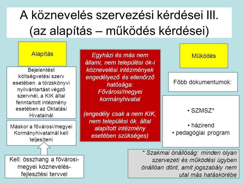 A köznevelés szervezési kérdései III. (az alapítás – működés kérdései)