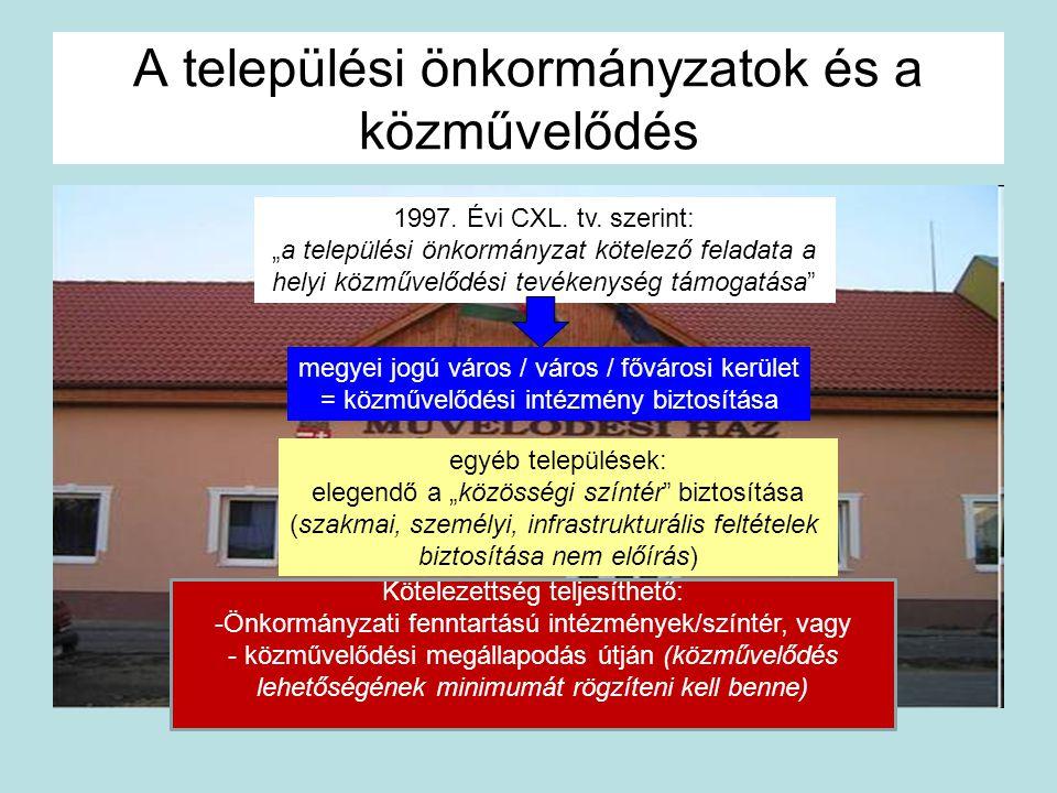 A települési önkormányzatok és a közművelődés