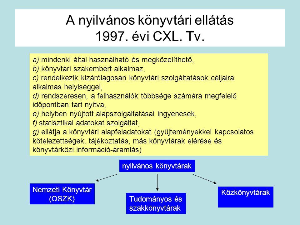 A nyilvános könyvtári ellátás 1997. évi CXL. Tv.