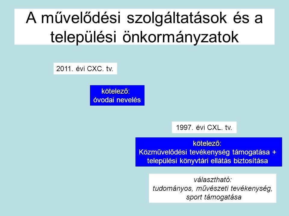 A művelődési szolgáltatások és a települési önkormányzatok