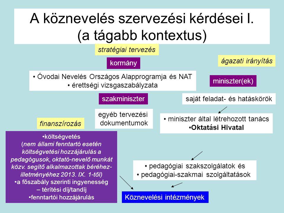 A köznevelés szervezési kérdései I. (a tágabb kontextus)