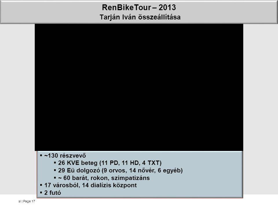 RenBikeTour – 2013 Tarján Iván összeállítása