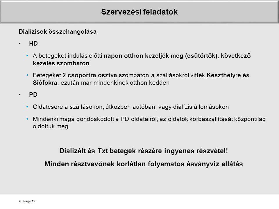 Szervezési feladatok Dialízisek összehangolása. HD. A betegeket indulás előtti napon otthon kezeljék meg (csütörtök), következő kezelés szombaton.