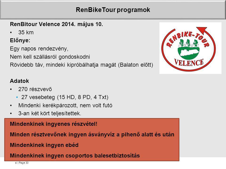 RenBikeTour programok