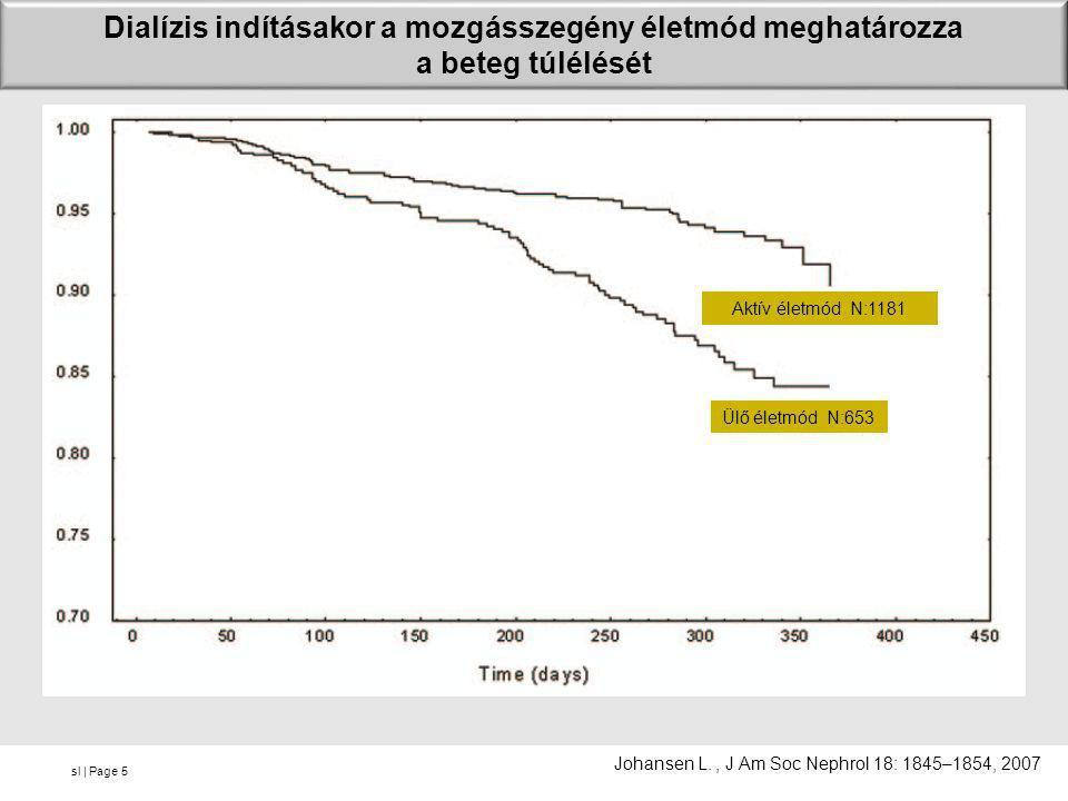 Dialízis indításakor a mozgásszegény életmód meghatározza a beteg túlélését