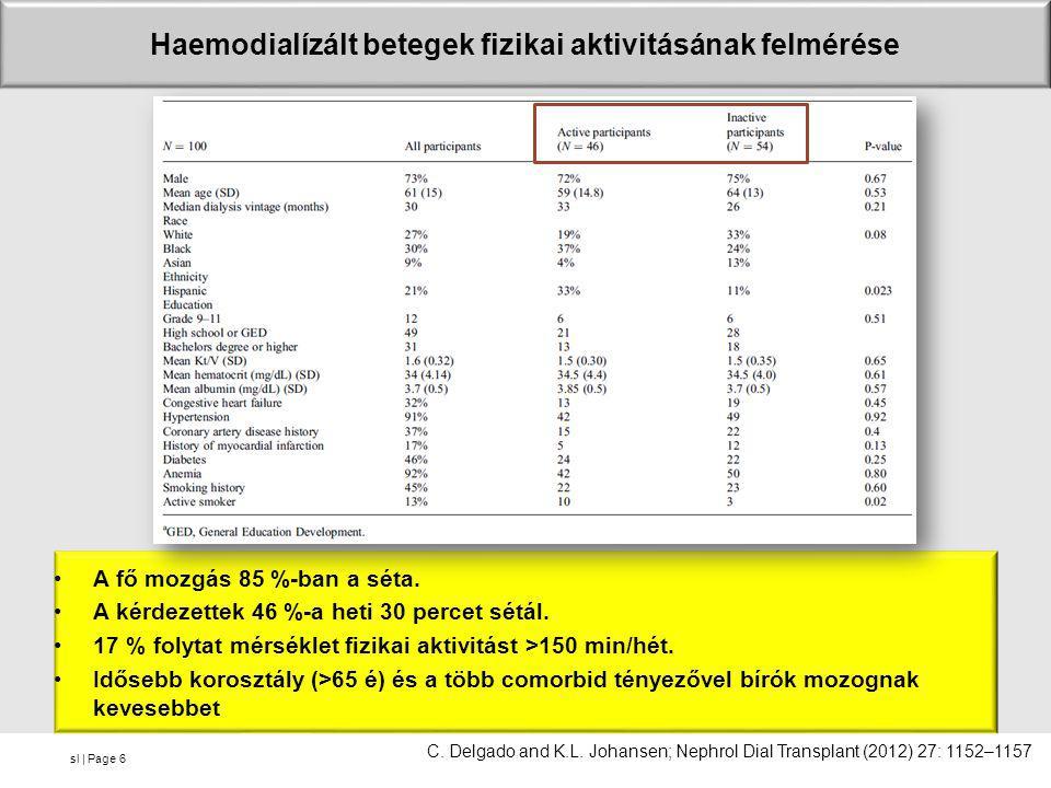 Haemodialízált betegek fizikai aktivitásának felmérése
