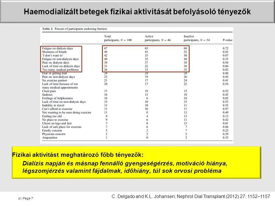 Haemodialízált betegek fizikai aktivitását befolyásoló tényezők