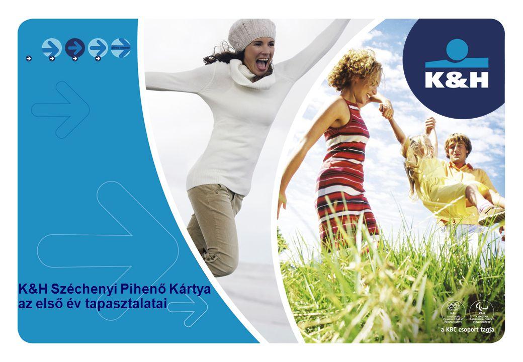 K&H Széchenyi Pihenő Kártya az első év tapasztalatai